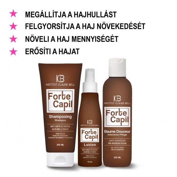 FORTE CAPIL alapvető készlet - hajhullás megállításához!